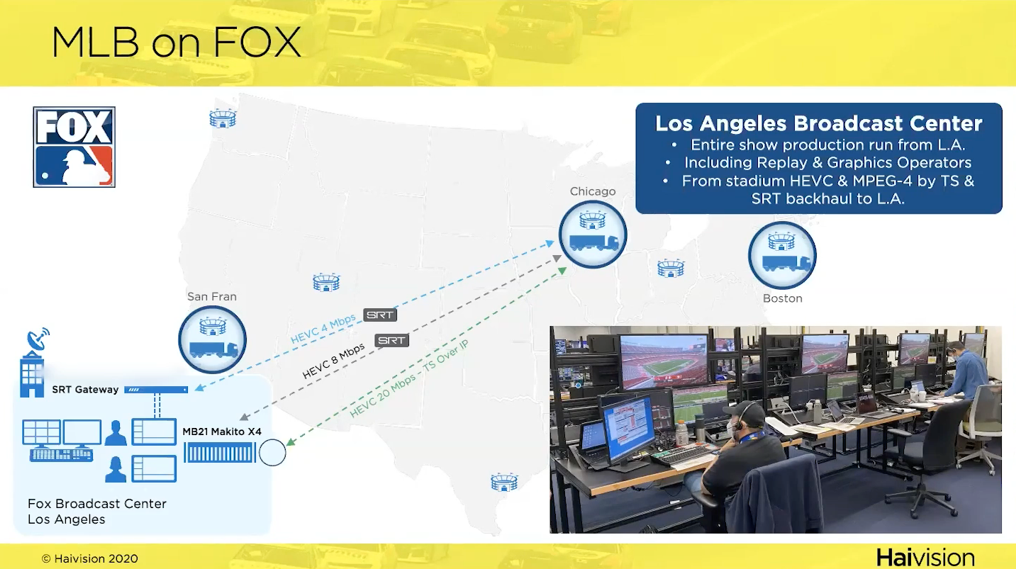 Fox Sports MLB Workflow