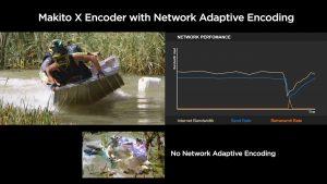 Makito X encoder with Network Adaptive Encoding, No network adaptive Encoding