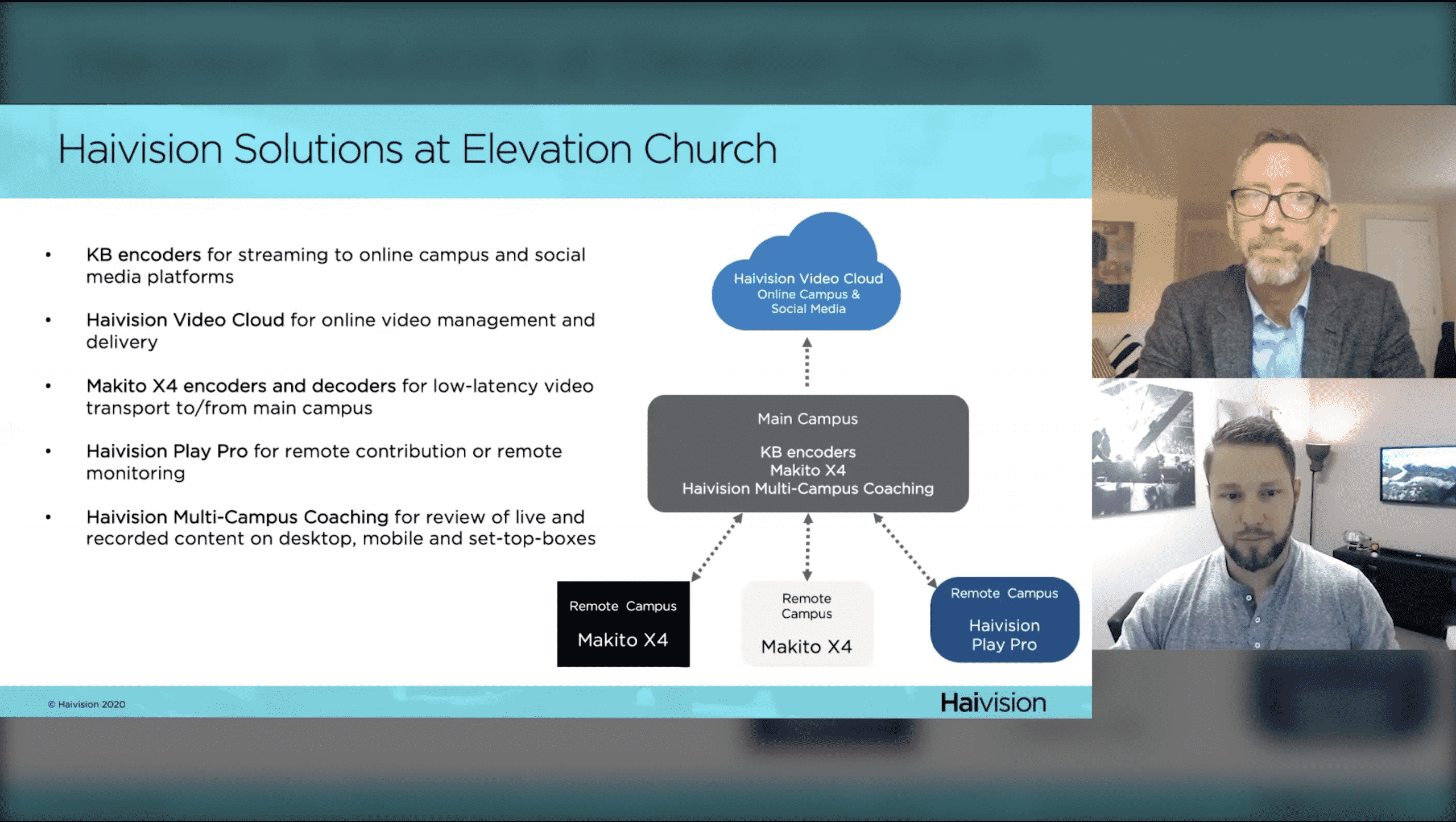Elevation Church faith streaming workflows as seen in the webinar