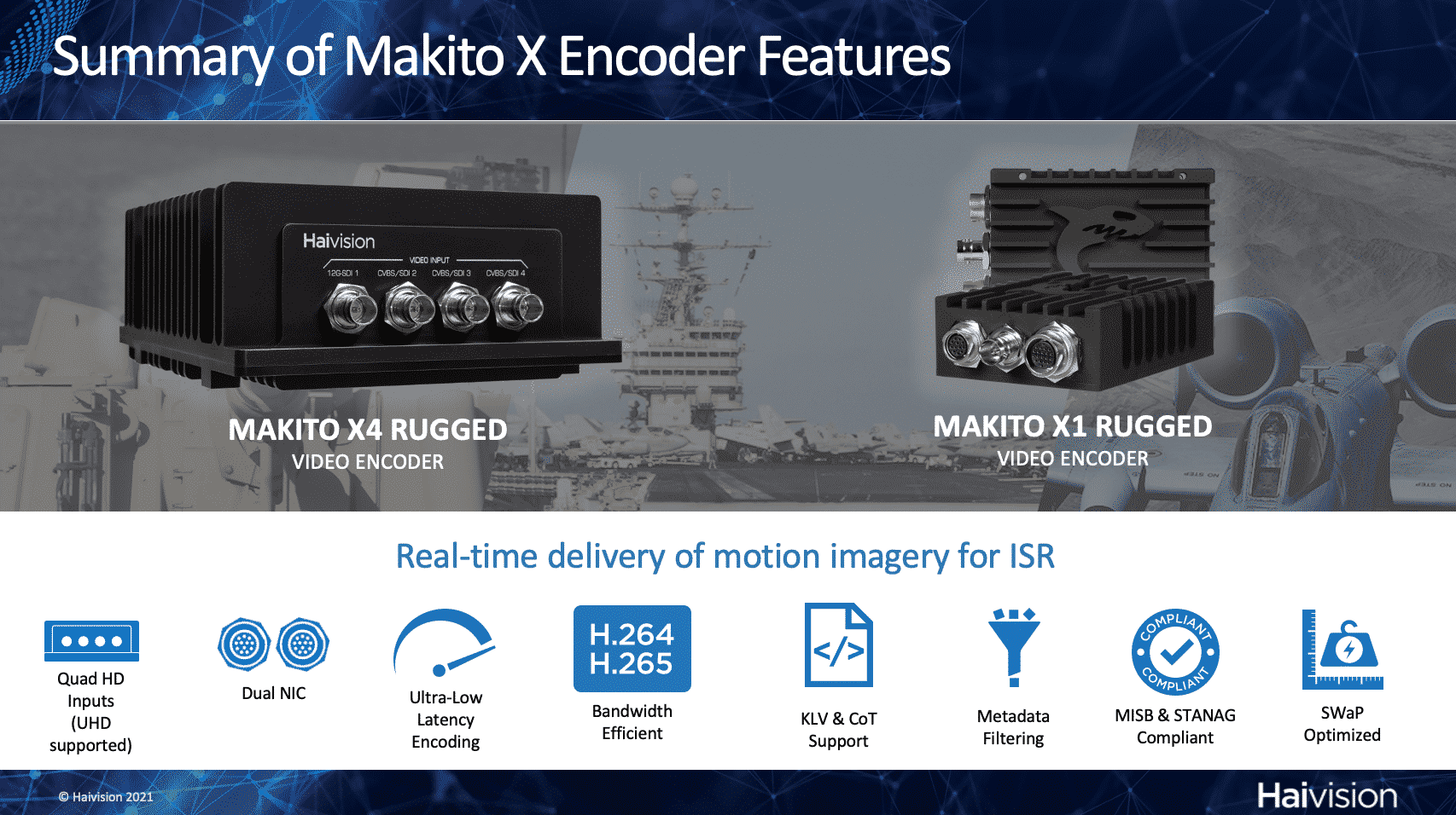 Makito X Encoder Features