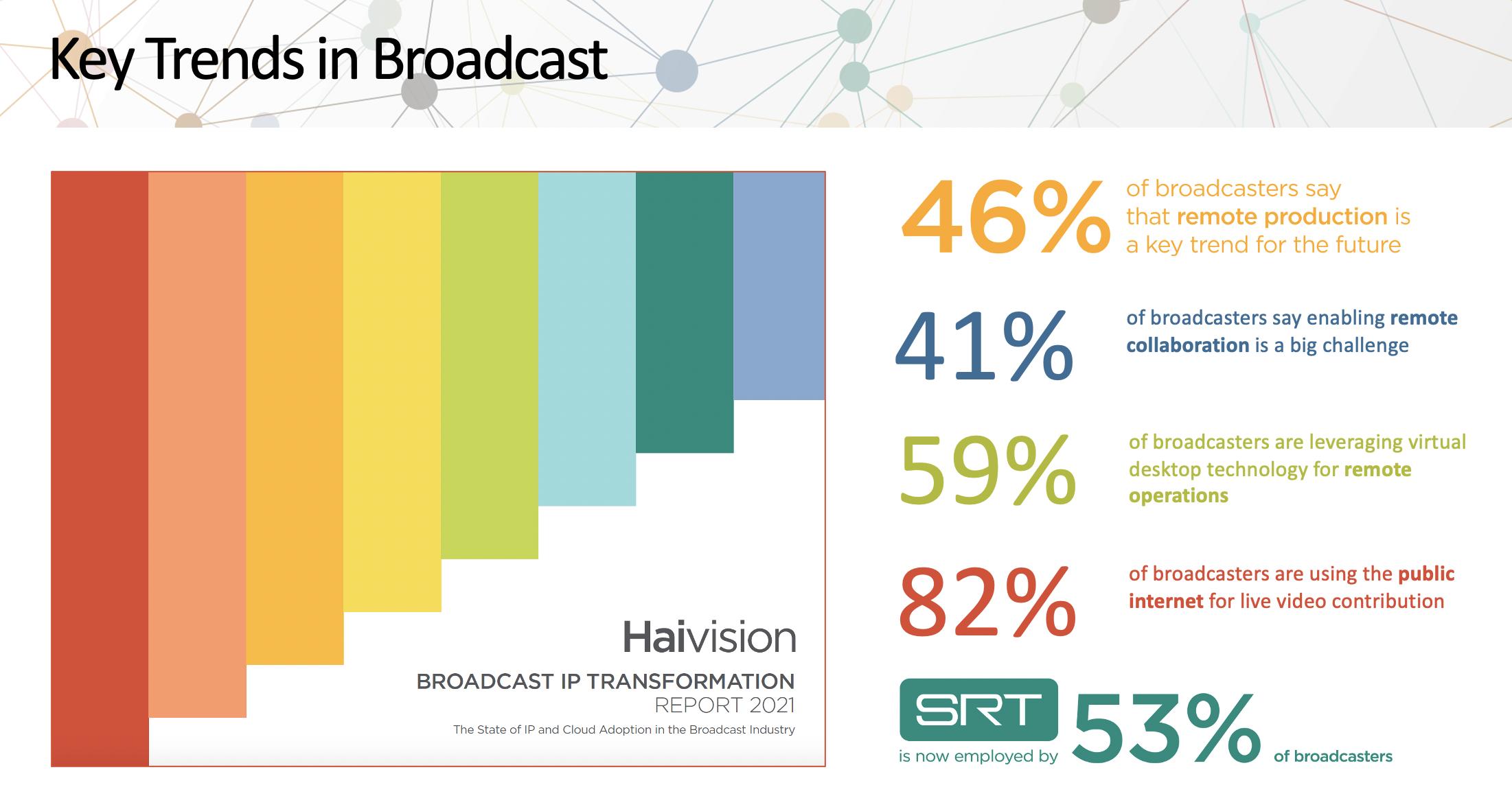 Key Trends in Broadcast
