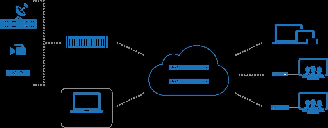 diagram enterprise Corporate communications