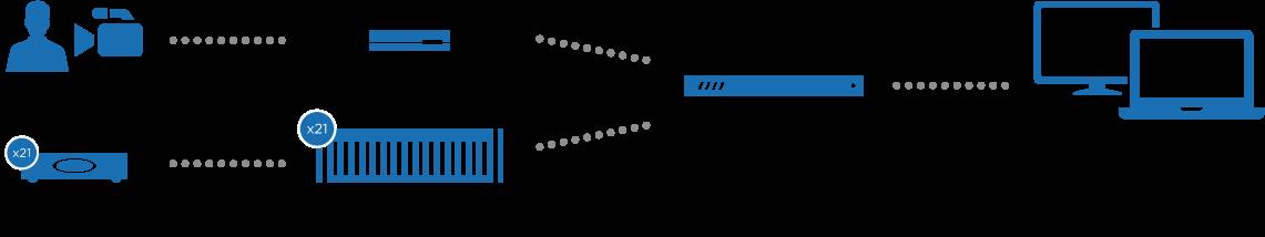 diagram enterprise corporate training