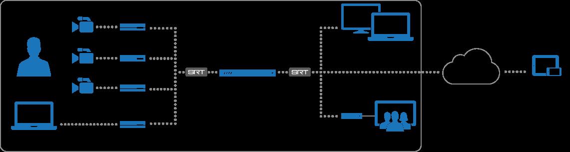 Diagram hmp workgroup research recording