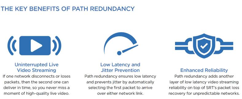 key benefits of path redundancy