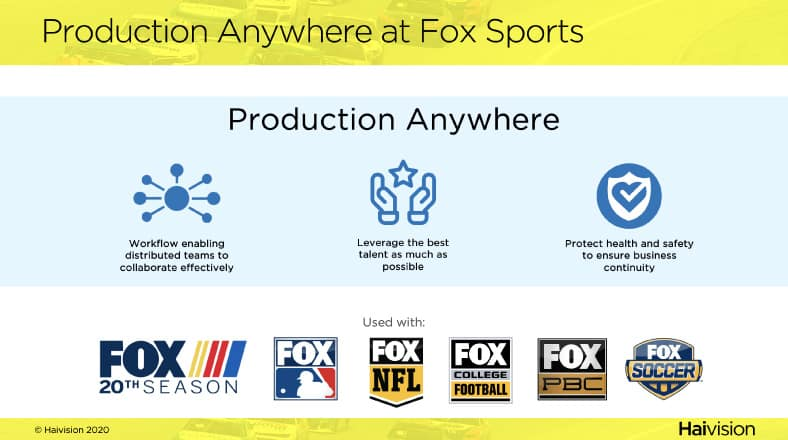 Production Anywhere Fox Sports