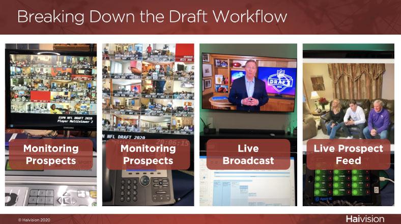 NFL virtual draft workflow
