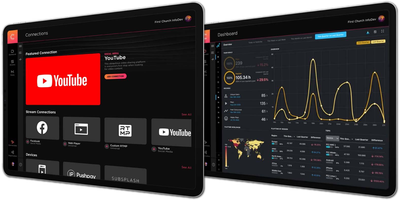 Haivision Connect Screenshots