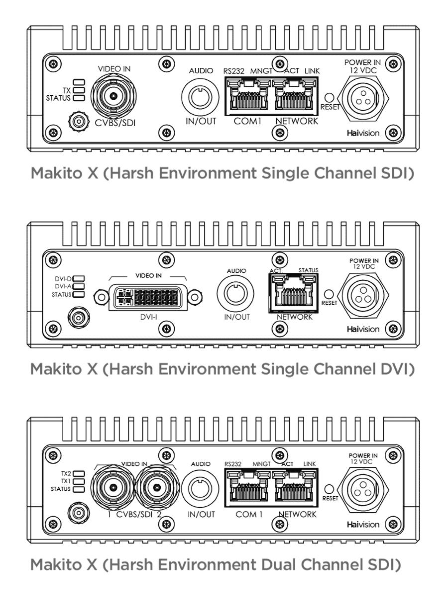 Makito X (Harsk Environment Single Channel SDI)