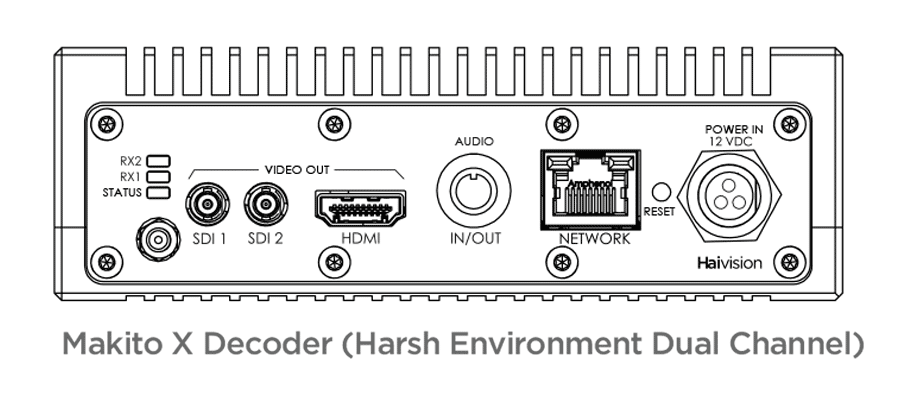 Makito x Decoder (Harsh Environment Dual Channel)