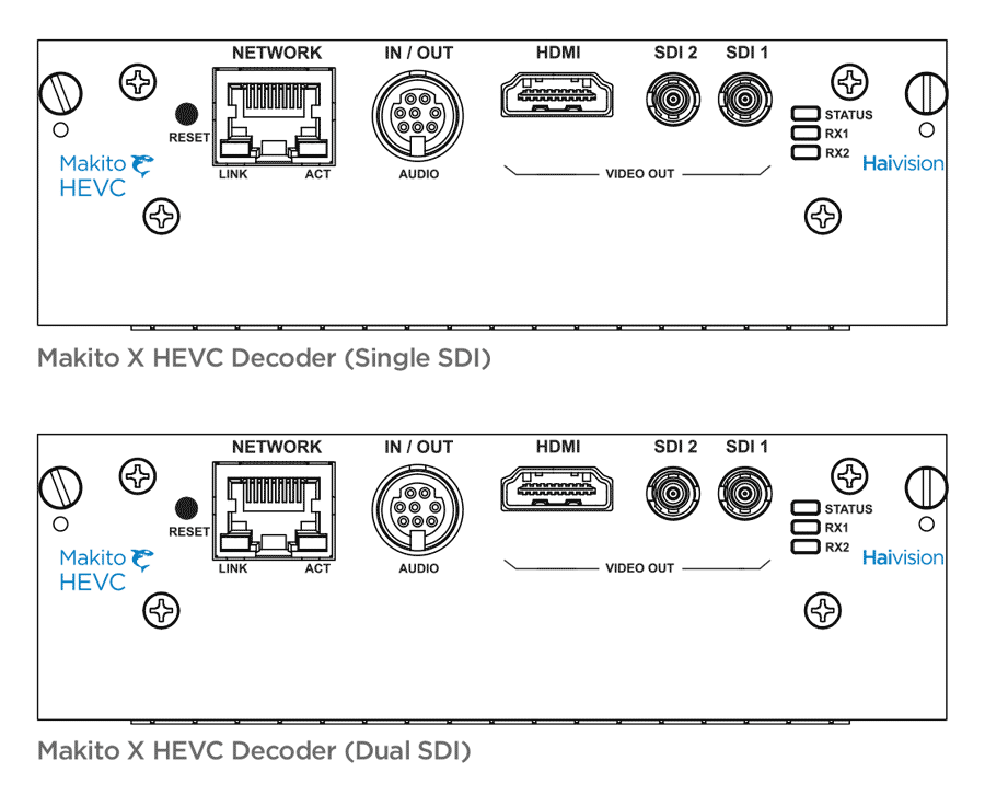 Makito X HEVC Decoder (Dual SDI)